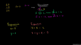 Equations for beginners : Variables Expr... Volume Algebra series by Sal Khan