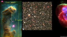 Life and death of stars : Star Field and... Volume Cosmology and Astronomy series by Sal Khan