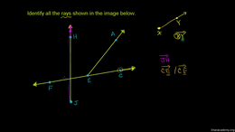 Introduction to Euclidean geometry : Ide... Volume Geometry series by Sal Khan