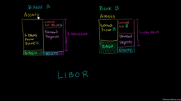 Banking and Money : LIBOR Volume Finance and capital markets series by Sal Khan