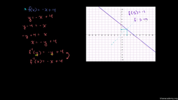 Function inverses : Function Inverse Exa... Volume Trigonometry and precalculus series by Sal Khan
