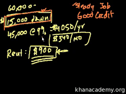 Credit Crisis : Housing price conundrum ... Volume Finance and capital markets series by Sal Khan