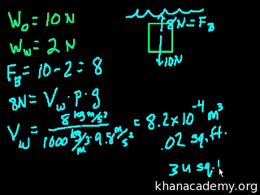 Fluids : Fluids (part 6) Volume Science & Economics series by Sal Khan