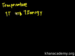 Thermodynamics : Thermodynamics (part 2) Volume Science & Economics series by Sal Khan