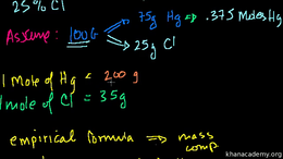 Chemical reactions (stoichiometry) : For... Volume Science & Economics series by Sal Khan