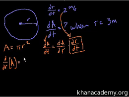 Rates of change : Rates-of-change (part ... Volume Calculus series by Sal Khan