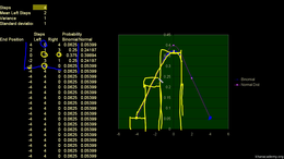 Normal distribution : Normal Distributio... Volume Probability and statistics series by Sal Khan