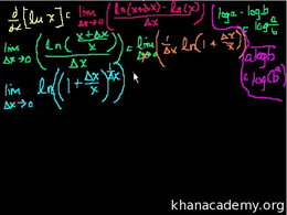 Derivatives of common functions : Proof:... Volume Calculus series by Sal Khan