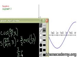 Graphs of trig functions : Determining t... Volume Basic trigonometric ratios series by Sal Khan