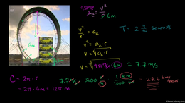 Centripetal acceleration : Loop De Loop ... Volume Physics series by Sal Khan