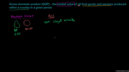 GDP and the circular flow of income and ... Volume Macroeconomics series by Sal Khan