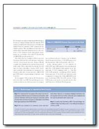Annex F : Sample of Cbd/Cdd and Cdd Proj... by The World Bank