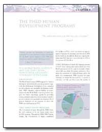 The Phrd Human Development Programs by The World Bank