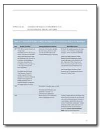 Appendix A1 : Timeline of Major Developm... by The World Bank