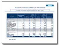 Incidencia Y Costo Del Soborno Y de la N... by The World Bank