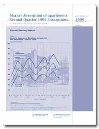 Market Absorption of Apartments Second Q... by U. S. Census Bureau Department