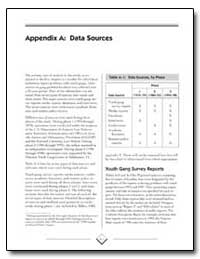 Appendix a : Data Sources by Government Printing Office