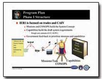 Program Plan Phase I Structure by Department of Defense