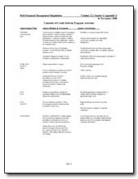 Calendar of Credit Reform Program Activi... by Department of Defense