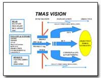 Tmas Vision by Department of Defense