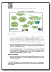 Gender Responsive Technology for Poverty... by Food and Agriculture Organization of the United Na...
