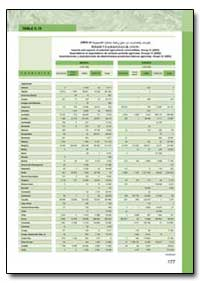Imports and Exports of Selected Agricult... by Food and Agriculture Organization of the United Na...