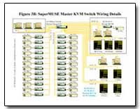 Figure 3B : Supermuse Master Kvm Switch ... by Environmental Protection Agency