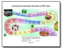 Community Involvement Activities by Environmental Protection Agency