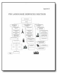 Fbi Language Services Section by