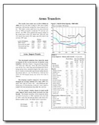 Arms Transfers by