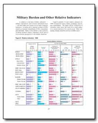 Military Burden and Other Relative Indic... by