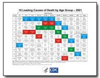 10 Leading Causes of Death by Age Group;... by Department of Health and Human Services