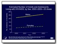Estimated Number of Adults and Adolescen... by Department of Health and Human Services