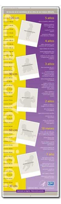 Es Hora de Ver El Crecimiento de Los Nin... by Department of Health and Human Services