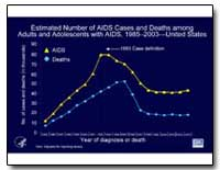 Estimated Number of Aids Cases and Death... by Department of Health and Human Services