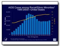AIDS Cases Among Racial/Ethnic Minoritie... by Department of Health and Human Services