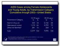 AIDS Cases Among Female Adolescents and ... by Department of Health and Human Services