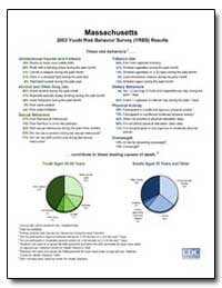 Youth Risk Behavior Survey (Yrbs) Result... by Department of Health and Human Services