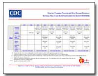 Content Planning Process and Data Releas... by Department of Health and Human Services