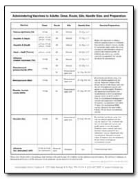 Administering Vaccines to Adults : Dose,... by Department of Health and Human Services