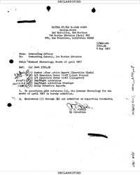 Americas National Archives Journals : Si... by Department of Defense