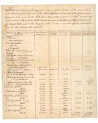 Americas National Archives Journals : St... by Americas National Archives
