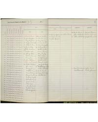 Americas National Archives Journals : Da... by Americas National Archives