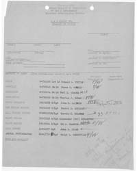 Americas National Archives Journals : Ti... by Americas National Archives