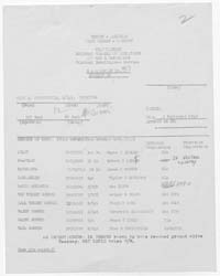 Americas National Archives Journals : Cr... by Americas National Archives