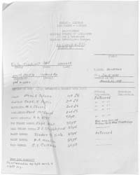 Americas National Archives Journals : Vi... by Americas National Archives
