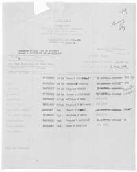 Americas National Archives Journals : Ri... by Americas National Archives