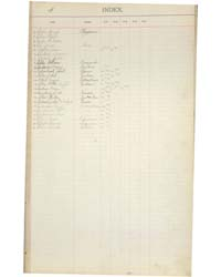 Americas National Archives Journals : Re... by Americas National Archives