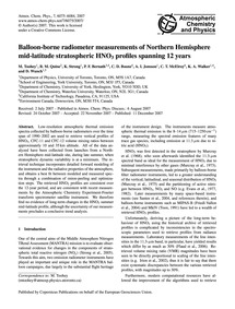 Balloon-borne Radiometer Measurements of... by Toohey, M.