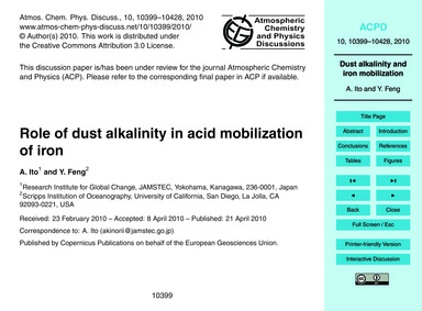 Role of Dust Alkalinity in Acid Mobiliza... by Ito, A.